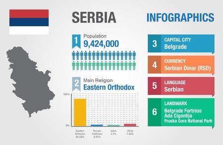 statistical: Latvia infographics, statistical data, Latvia information, vector illustration