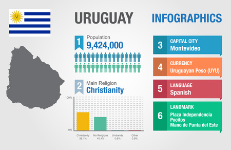 uruguay: Uruguay infographics, statistical data, Uruguay information, vector illustration