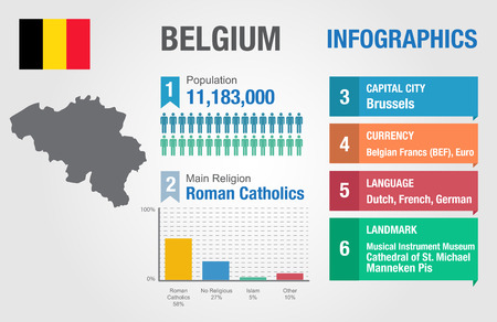 statistical: Belgium infographics, statistical data, Belgium information, vector illustration Illustration