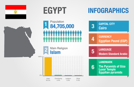 statistical: Egypt infographics, statistical data, Egypt information, vector illustration