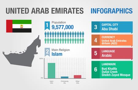 아랍 에미리트 연방 infographics, 통계 자료, 아랍 에미리트 정보, 벡터 일러스트 레이션