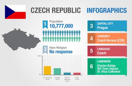 statistical: Czech Republic infographics, statistical data, Czech Republic information, Vector illustration