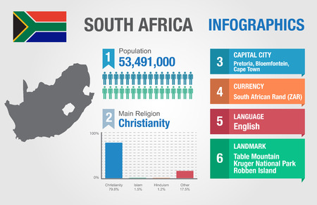 statistical: South Africa infographics, statistical data, South Africa information, Vector illustration