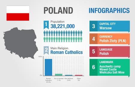 statistical: Poland infographics, statistical data, Poland information, Vector illustration