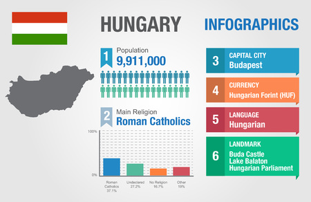 Hungary infographics, statistical data, Hungary information, Vector illustration  イラスト・ベクター素材