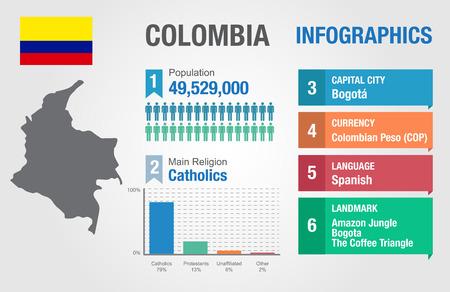 bandera de colombia: Infografía Colombia, datos estadísticos, la información Colombia, ilustración vectorial