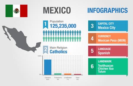 ESTADISTICAS: Infografía México, datos estadísticos, la información México, ilustración vectorial