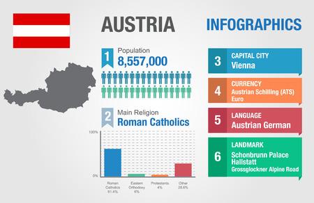 statistical: Austria infographics, statistical data, Austria information, vector illustration