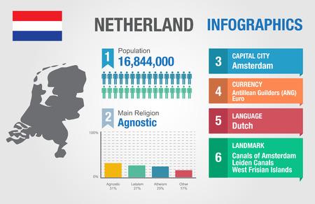 statistical: Netherland infographics, statistical data, Netherland information, vector illustration