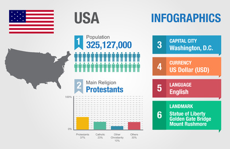 usa flag: USA infographics statistical data USA information vector illustration