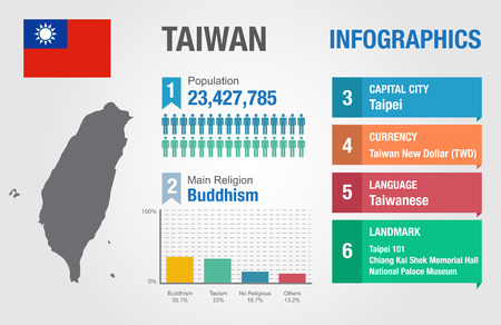 Taiwan infographics statistical data Taiwan information vector illustration