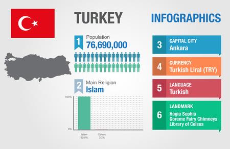 statistical: Turkey infographics statistical data Turkey information vector illustration Illustration