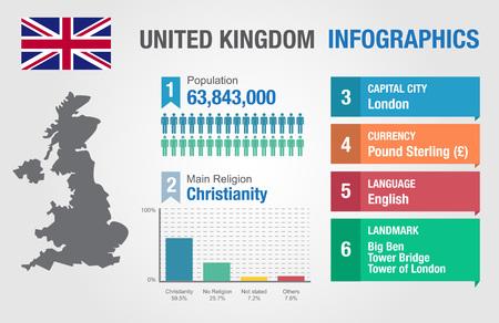 statistical: UK infographics statistical data UK information vector illustration