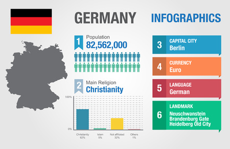 statistical: Germany infographics statistical data Germany information vector illustration