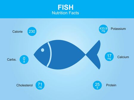 fish nutrition facts fish with information fish vector