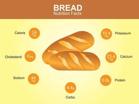facts: bread nutrition facts bread with information bread vector Illustration