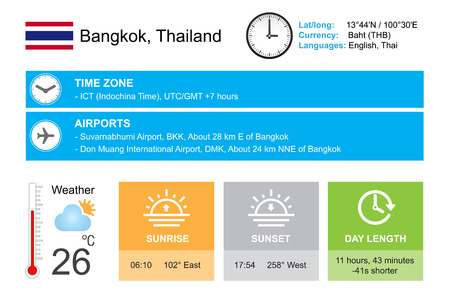 timezone: Bangkok, Thailand. Infographic design. Time and Date. Weather widgets template. Infographic isolated on white.