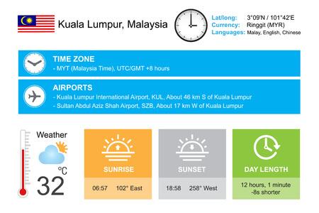 Kuala lumpur malaysia infographic design time and date weather kuala lumpur malaysia infographic design time and date weather widgets template publicscrutiny Images