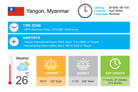 timezone: Yangon, Myanmar. Infographic design. Time and Date. Weather widgets template. Infographic isolated on white.