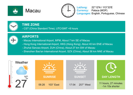 timezone: Macau. Macau  Infographic design. Time and Date. Weather widgets template. Infographic isolated on white.