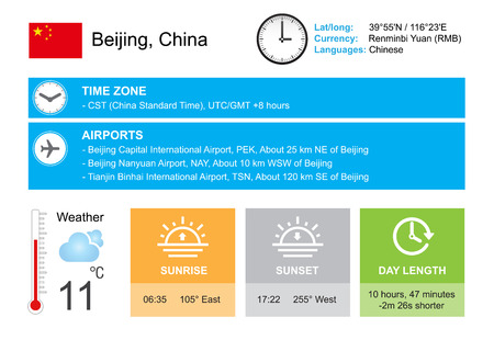 timezone: Beijing, China.  Infographic design. Time and Date. Weather widgets template. Infographic isolated on white.