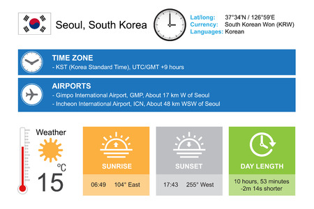 timezone: Seoul, South Korea. Infographic design. Time and Date. Weather widgets template. Infographic isolated on white.