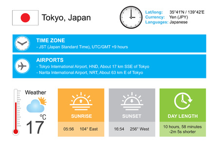 timezone: Tokyo, Japan.  Infographic design. Time and Date. Weather widgets template. Infographic isolated on white. Illustration