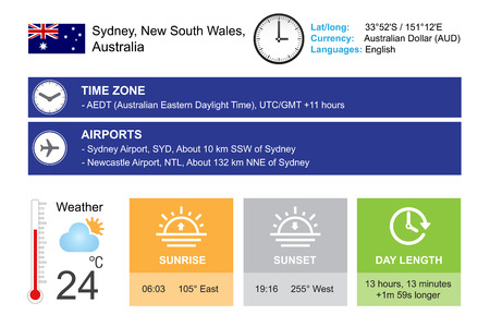 timezone: Sydney, New South Wales, Australia. Infographic design. Time and Date. Weather widgets template. Infographic isolated on white. Illustration