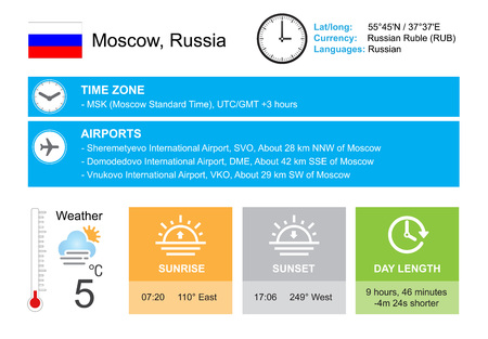 timezone: Moscow, Russia. Infographic design. Time and Date. Weather widgets template. Infographic isolated on white.