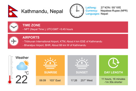 timezone: Kathmandu, Nepal. Infographic design. Time and Date. Weather widgets template. Infographic isolated on white. Illustration