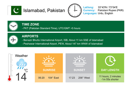islamabad: Islamabad, Pakistan. Infographic design. Time and Date. Weather widgets template. Infographic isolated on white. Illustration