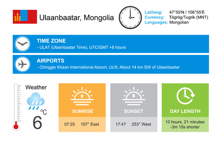 timezone: Ulaanbaatar, Mongolia. Infographic design. Time and Date. Weather widgets template. Infographic isolated on white.