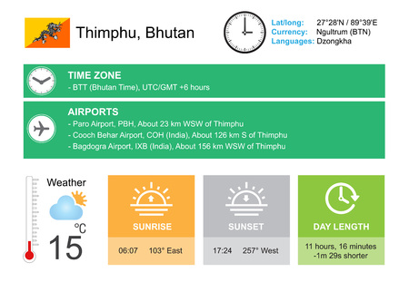 timezone: Thimphu, Bhutan. Infographic design. Time and Date. Weather widgets template. Infographic isolated on white.