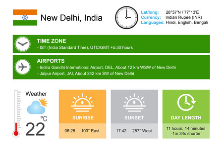 timezone: New Delhi, Delhi, India. Infographic design. Time and Date. Weather widgets template. Infographic isolated on white.