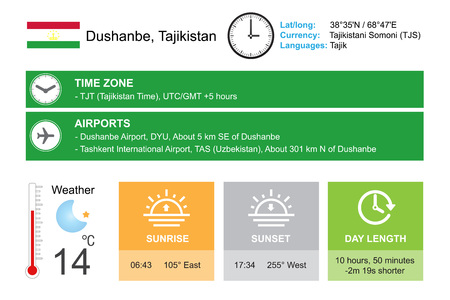 tajikistan: Dushanbe, Tajikistan. Infographic design. Time and Date. Weather widgets template. Infographic isolated on white.