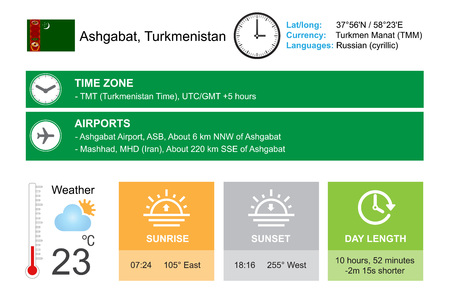 timezone: Ashgabat, Turkmenistan. Infographic design. Time and Date. Weather widgets template. Infographic isolated on white. Illustration
