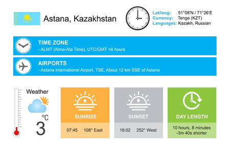timezone: Astana, Kazakhstan. Infographic design. Time and Date. Weather widgets template. Infographic isolated on white.