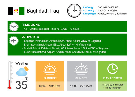 timezone: Baghdad, Iraq. Infographic design. Time and Date. Weather widgets template. Infographic isolated on white. Illustration