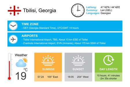 timezone: Tbilisi, Georgia.Infographic design. Time and Date. Weather widgets template. Infographic isolated on white.