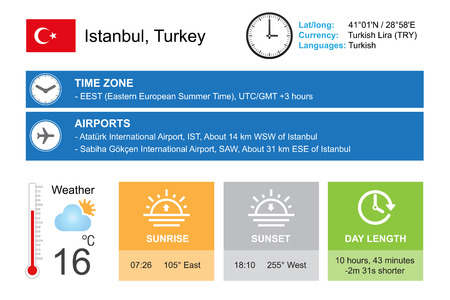 timezone: Istanbul, Turkey. Infographic design. Time and Date. Weather widgets template. Infographic isolated on white. Illustration