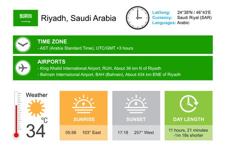 timezone: Riyadh, Saudi Arabia. Infographic design. Illustration