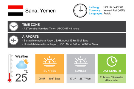 timezone: Sana, Yemen. Infographic design. Time and Date. Weather widgets template. Infographic isolated on white.