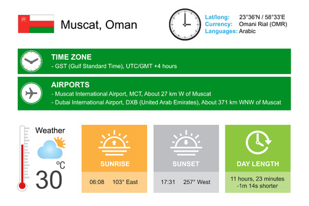 timezone: Muscat, Oman. Infographic design. Time and Date. Weather widgets template. Infographic isolated on white. Illustration