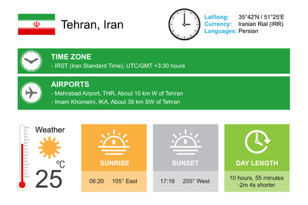 timezone: Tehran, Iran. Infographic design. Time and Date. Weather widgets template. Infographic isolated on white. Illustration
