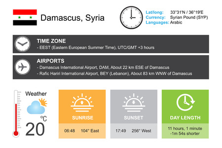 timezone: Damascus, Syria. Infographic design. Time and Date. Weather widgets template. Infographic isolated on white. Illustration