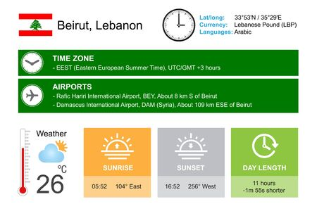 timezone: Beirut, Lebanon. Infographic design. Time and Date. Weather widgets template. Infographic isolated on white.