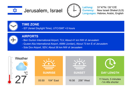 timezone: Jerusalem, Israel. Infographic design. Time and Date. Weather widgets template. Infographic isolated on white. Illustration