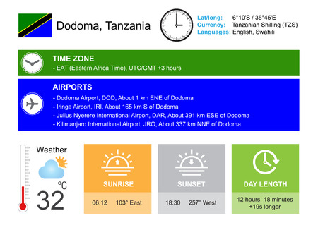 timezone: Dodoma, Tanzania. Infographic design. Time and Date. Weather widgets template. Infographic isolated on white.