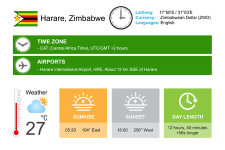 timezone: Harare, Zimbabwe. Infographic design. Time and Date. Weather widgets template. Infographic isolated on white.