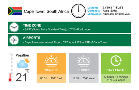 cape town: Cape Town, South Africa. Infographic design. Time and Date. Weather widgets template. Infographic isolated on white.